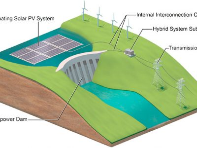 NREL explores potential of blending hydropower with floating solar