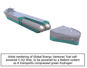 Ballard and GEV work on new fuel cell-powered ship development